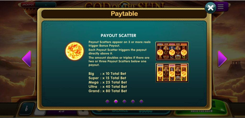 Payout sactter sun