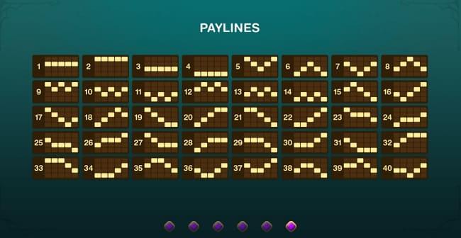 twice and dice payline