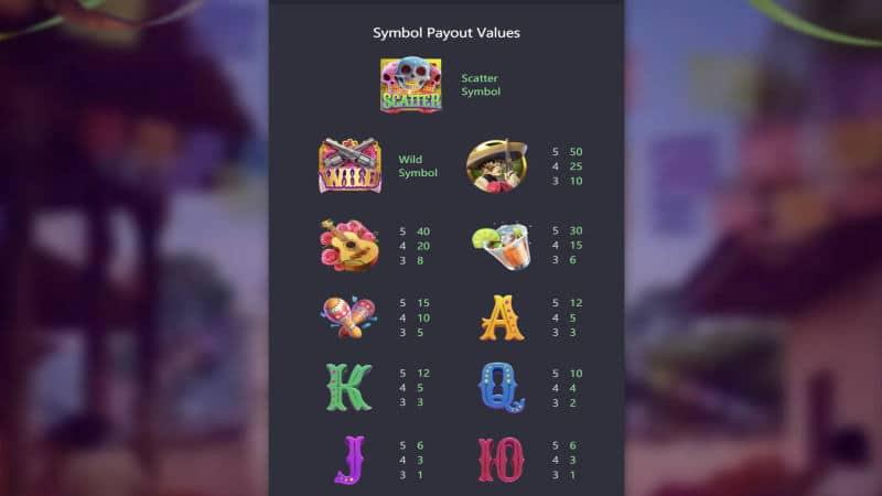 Wild Bandito ทดลองเล่นเกมสล็อต super slot มาแรง 2021
