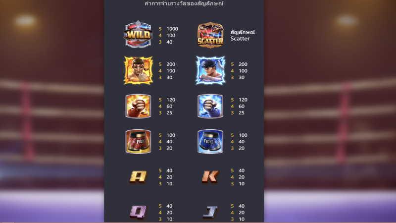 muay thai champion-pg slot