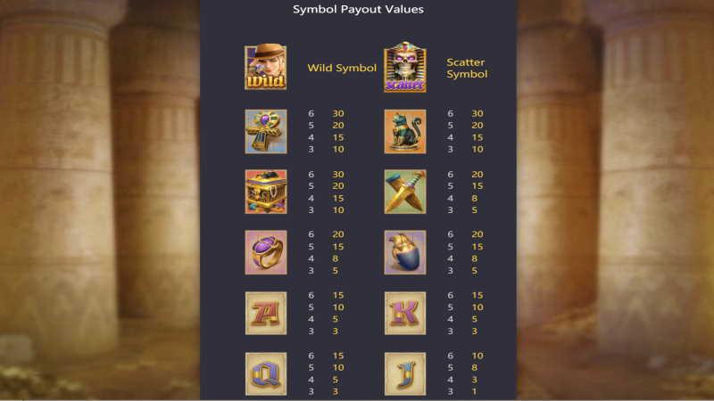 Raider Jane's Crypt of Fortune-slot pg