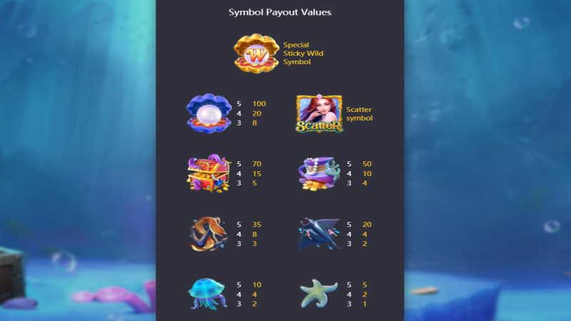 mermaid riches-pg slot